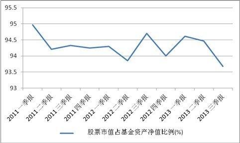 优质基金点评:新华钻石品质企业股基