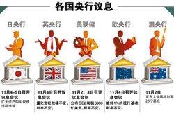 新兴市场再陷高通胀困局 中国年内可能再加息