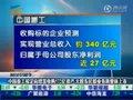 视频:中国重工拟定向增发收购173亿资产