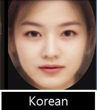 国际组织发布美女标准 划分典型美女脸庞 - 几度夕阳红 - 乡情悠悠.青山依旧