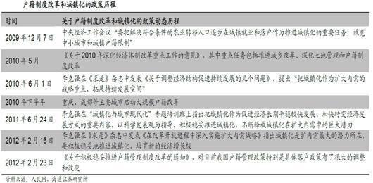 财经观察:户籍改革保障产权促进消费