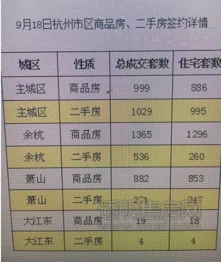杭州限�前��狂一夜:�N售拿POS�C�s往上海���