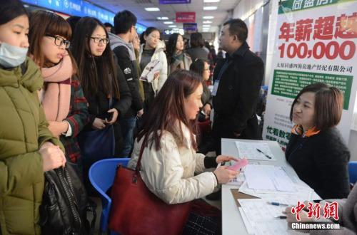 中国大学毕业生收入调查:这两类职业领先(组图)