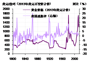 gdp产量_世界各国 GDP 增速与粗钢产量增速对比分析