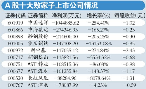 央企gdp_广州首超北京上海 再过2天,16个好消息让你不愿离开广州(2)