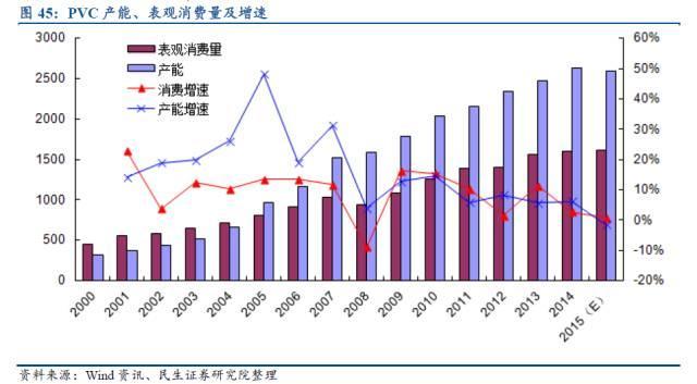 中国式去产能全景图