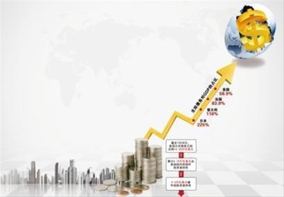美债违约警报解除 中国万亿美元进退两难