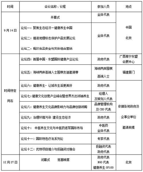 聚焦生态经济 健康养生中国