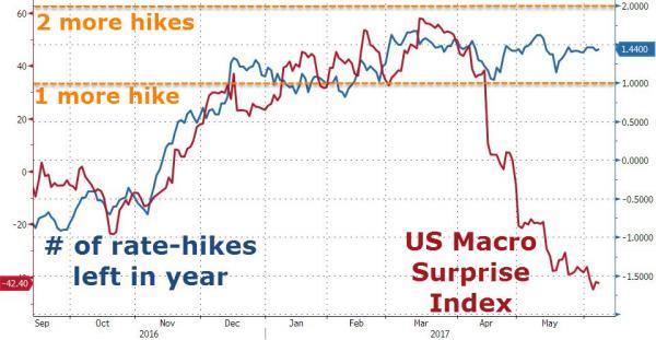 人民币调升23基点 本周料迎美联储加息考验?