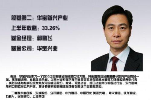 华安两基金净值损失超7.6% 基金经理为误判致