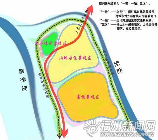 北部生态居住区以金辉淮安半岛,西江林语花园为主体,形成以山地住宅为