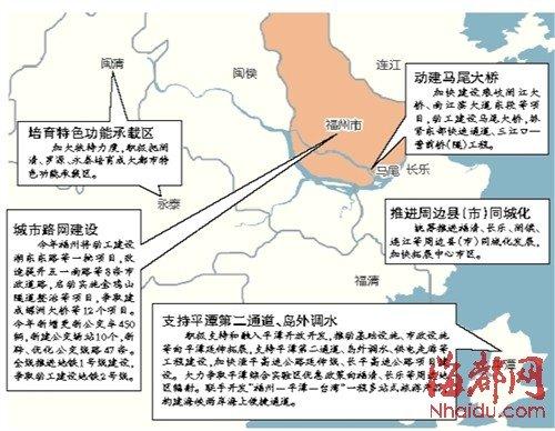 福州老城区地图