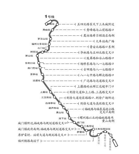 福州地铁1号线位置确定 24个站点分布详情