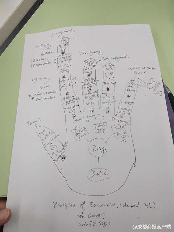 """高校教师将书本知识画成""""手掌"""":希望学生不要死读书"""