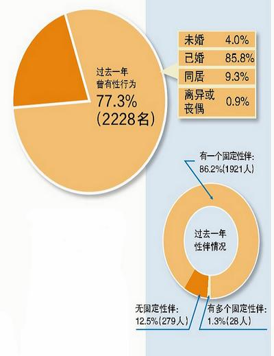 流动人口半年总结_总结图片