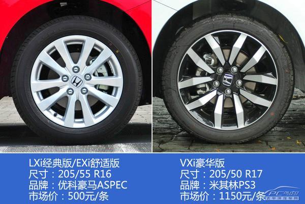 动市场 14款本田思域购车手册高清图片