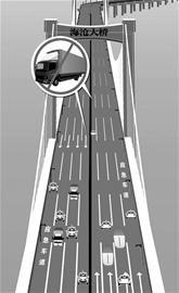 厦门海沧大桥拟高峰期限行货车
