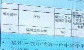 """福州11所民办初中""""摇号""""结果出炉"""