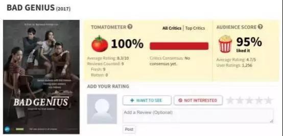 烂番茄新鲜度100%!这部片子带着震撼所有人的使命而来