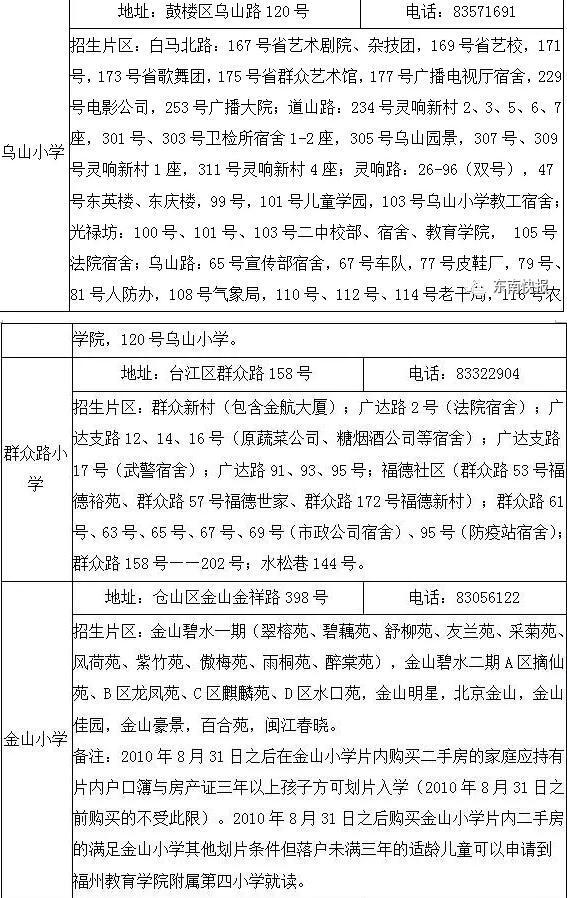 <a href='/query/?q=福州&tp=1' target='_blank'>福州</a>公布省市属小学划片范围 重点关注这些变化