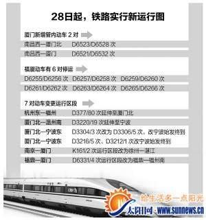 28日起铁路实行新运行图 6对福厦动车停运