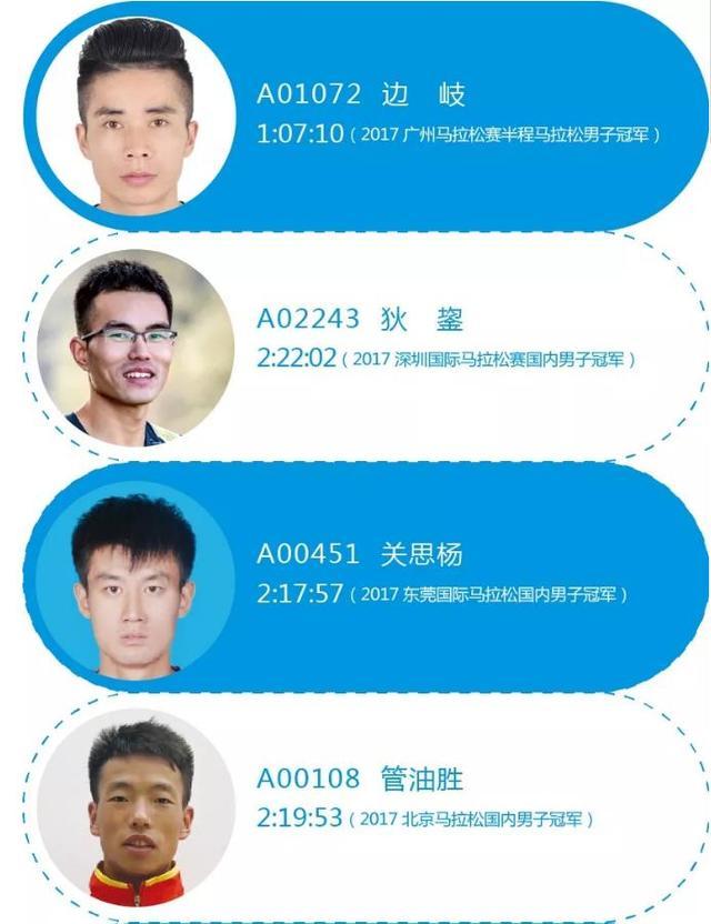 2018厦门马拉本周末鸣枪 首次专设中国籍运动员特别奖