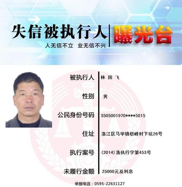 洛江曝光一批失信被执行人名单 和这些人来往小心
