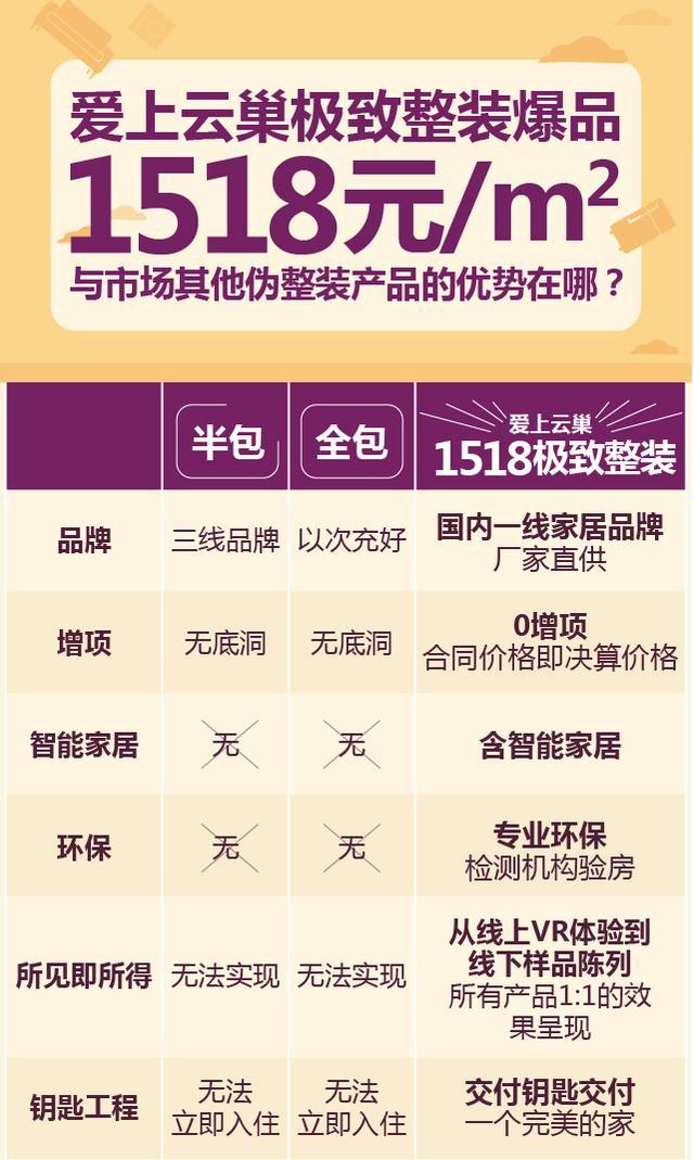 爱上云巢:极致诚信决定企业未来维度