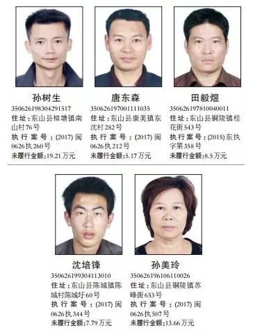 漳州这批失信人员被曝光 看有你认识的人吗