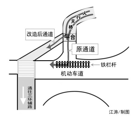 琴亭人行天桥改进方案初定 将连接三环人行道