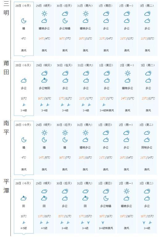 """福建昨日最低温突破0℃ 多地现""""雾凇""""奇景"""