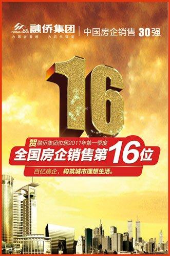 融侨集团位居11年一季度全国房企销售第16位