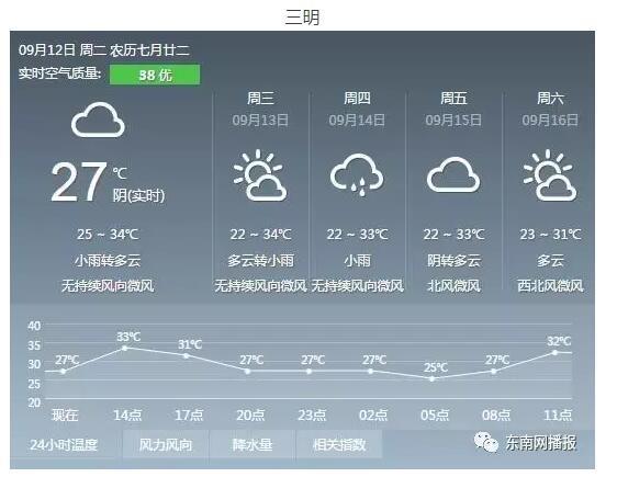 台风泰利进入福建48小时警戒圈 56趟列车停售