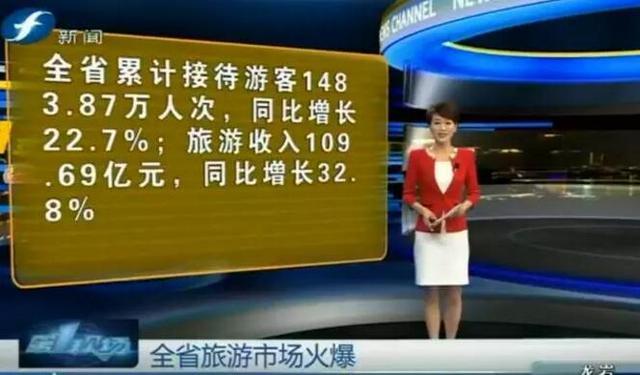 假期前四天 福建累计接待国内外游客超千万人次