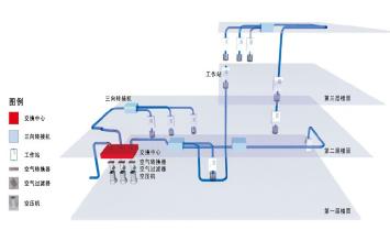 积硕气动管道传输系统