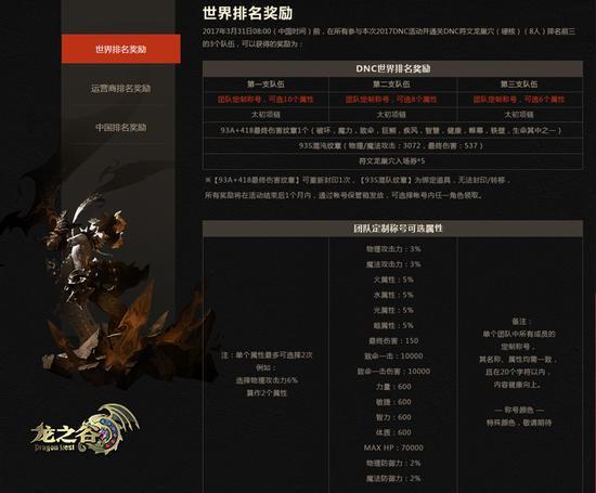 龙之谷全球屠龙赛正式启动 为了荣耀与十万奖金