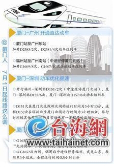 下月起 厦门直达广州仅需4个多小时