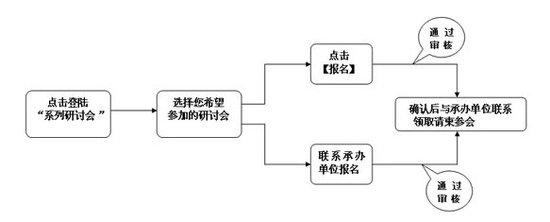 中国国际投资贸易洽谈会:论坛研讨会