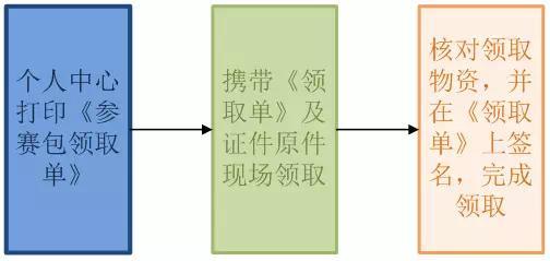 """厦门半马本周六海沧开跑 最美路线助攻周末""""跑旅"""""""