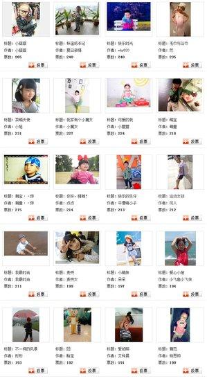 """""""2013超级潮童大赛""""晋级复赛名单出炉"""