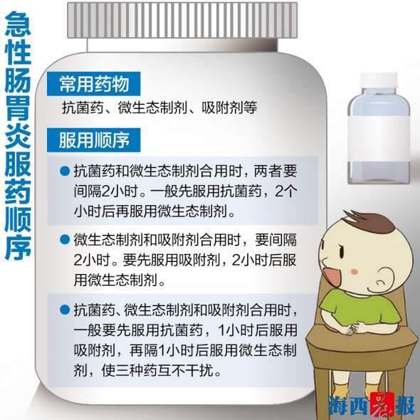 近期孩子闹急性肠胃炎增加 吃药顺序有讲究
