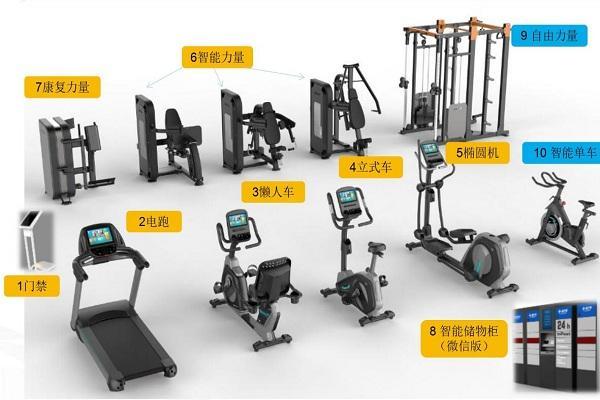 健身器材名称_智慧你的健身:舒华智能健身房器材亮相