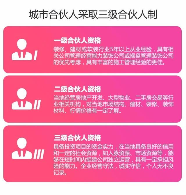 双百计划,福建先行|爱上云巢30城30亿强势发布