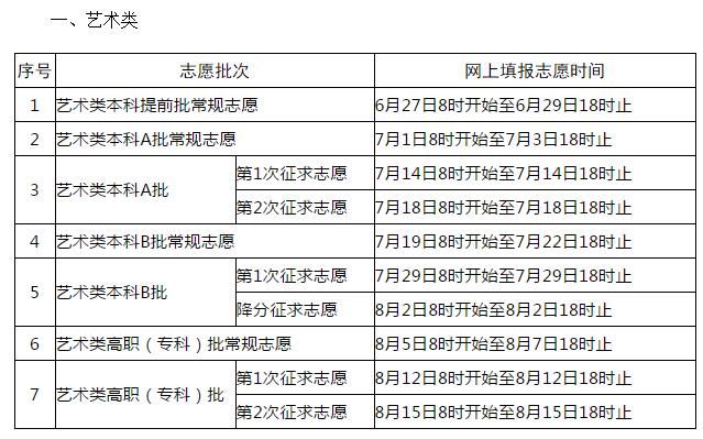 2017年福建高招录取办法出台 27日网上填报志愿