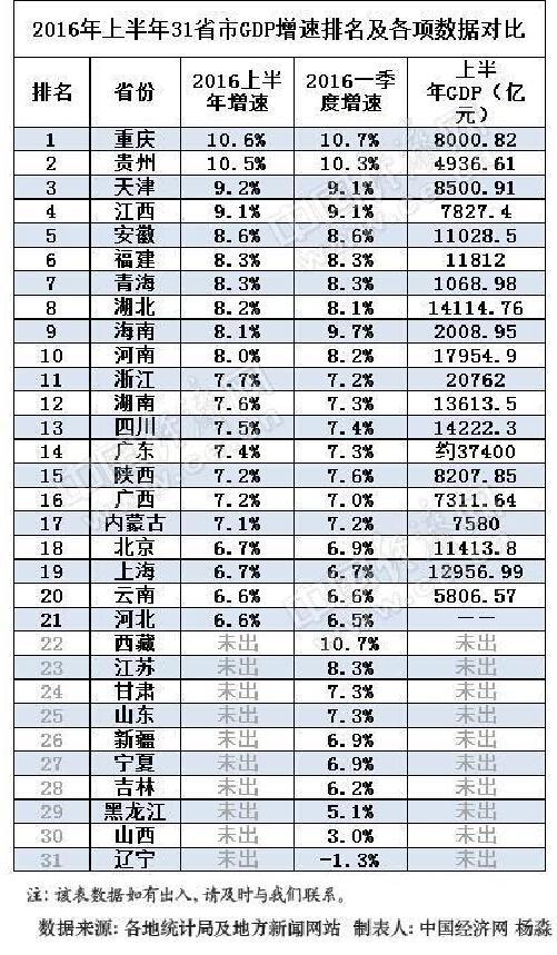 """2012年福建各县gdp_福建""""电诈县""""县委书记:徐玉玉案发生后都被骂醒了"""