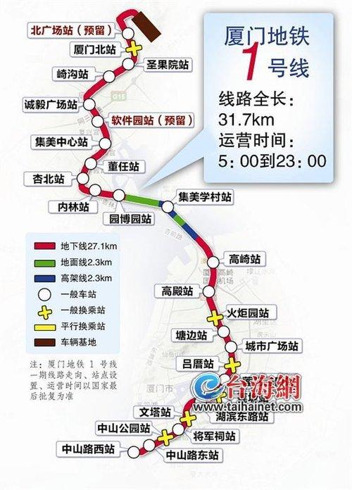 厦门地铁1号线一期拟设24个车站 2016年底通车