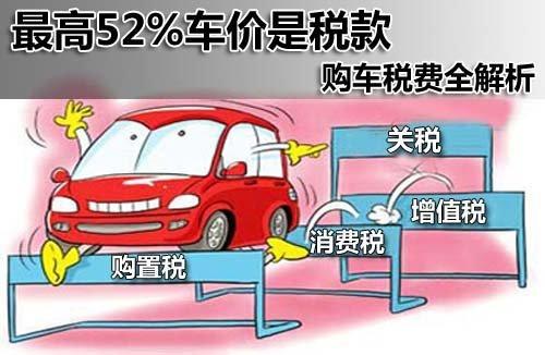 购车税费全解析 最高52%车价是税款
