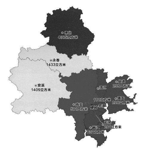 北京市人均年水资源量_北京市人力资源许可证