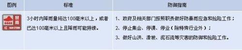 福建省莆田市气象台发布暴雨红色预警