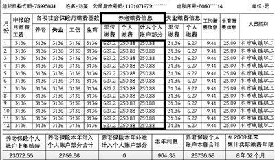 四川省成都市2017年社保缴费基数及单位与个人具体缴纳数额标准...